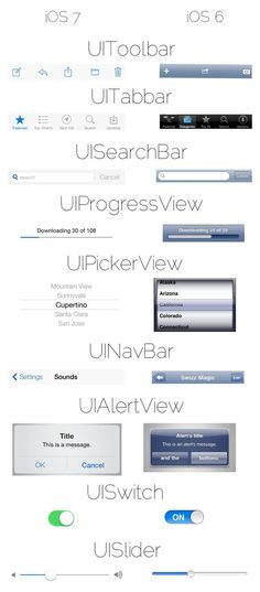 iOS 6 Vs. iOS 7 UI View Comparison Shows You How Much iOS Has Changed (In the more boring way possible. Everybody are already using minimalism, so Apple, the avantgard of design, does a... Minimalistic interface?!? What a Disappont!)
