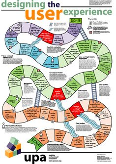 games, wedding anniversary, user experience, map, design process