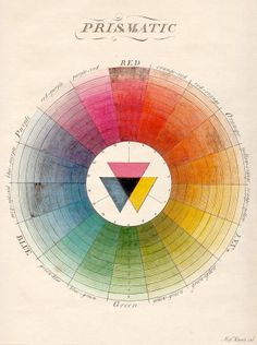Moses Harris, Prismatic colors, [1766]. Mimicking the spread of light from a source, Harris places the pure colors at the center of his circle and the lightest at the outer edge. Source: From Moses Harris, The Natural System of Colours . . . (London, [1766]).