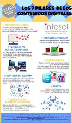 Los 7 pilares de los contenidos digitales #infografia #infographic #marketing