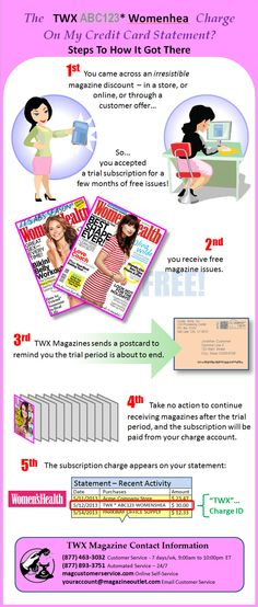TWX WOMENSHEA Charges on Credit Card - Steps To How They Got There, and TWX Women's Health Magazine Contact Information. [TWX*WOMENSHEA]: (877) 856-6298  Call also for TWX Magazine company address, or to unsubscribe from receiving Womens Health issues.