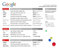 A Wonderful new Google Cheat Sheet to improve students search skills.  This cheat sheet features some important tips that students can use to improve their google search skills.