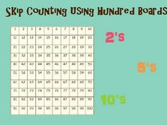 Skip Counting Using Hundred Board - also helps with odd and even numbers, as well as money skills - Counting by 2's, 5's, 10's, math ideas