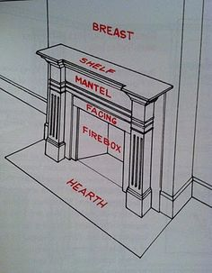 Fireplace lesson | reference!