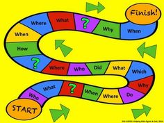 """ASKING """"WH"""" QUESTIONS: BOARD GAME - TeachersPayTeachers.com Repinned by SOS Inc. Resources pinterest.com/sostherapy/."""