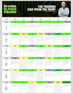 Nike 10k training schedule (advanced)