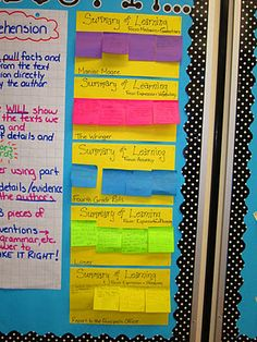 Great ideas for guided reading!!