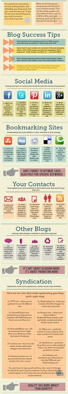 30-ways-to-promote-your-blog