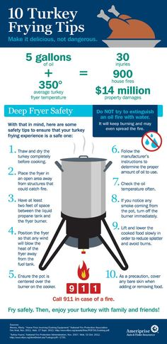 Turkey frying tips; how to have a safer Thanksgiving.