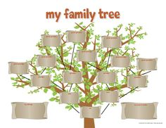 Family Tree Kids! - Making Family History Fun family trees, famili tree, craft idea, famili event, blank famili, fathers, famili histori, blog, families