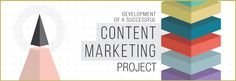Development of a Successful Content Marketing Project