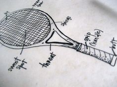 Tennis racquets have evolved over the generations, from using only bare hands in the 11th or 12th century to today`s racquets full of technology...
