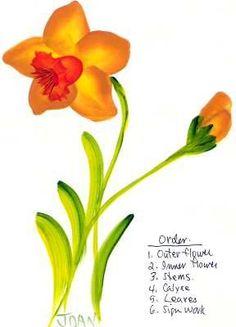 One Stroke Birthday Flowers Course..March Daffodil