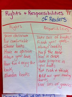 Rights and Responsibilities of Readers#Repin By:Pinterest++ for iPad#