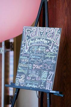 Chalk board sign birthday girl favorite board at Fairy 1st Birthday Party via Kara's Party Ideas | Kara'sPartyIdeas.com #fairyparty #chalkboardsign #chalkboardprint