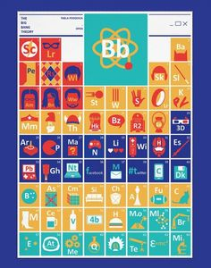 The big bang theory: The periodic table!