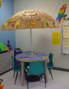 Wondering what theme to use next year for your classroom?  This blog has a lot of pictures with tons of theme suggestions.  I was thinking of doing something similar to this for my writing station.