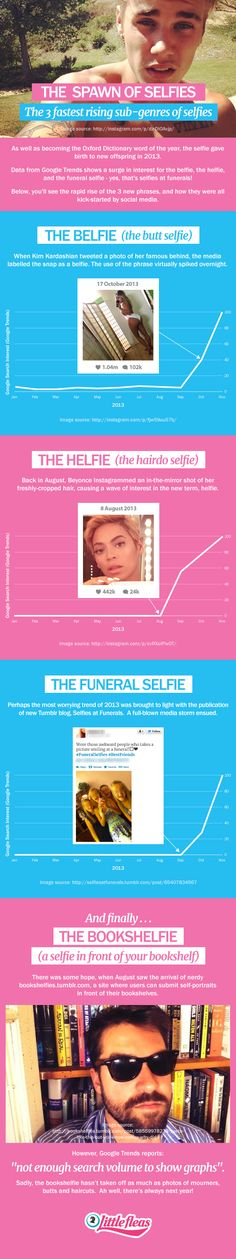 The 3 Fastest Rising Sub-Genres of Selfies   #infographic #Selfie #Entertainment #SM