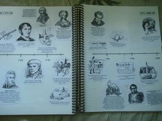 Timelines - Sonlight Book of Time by HarmonyArtMom, Book of Centuries