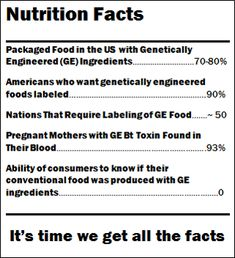 GMO nutrition facts GMO Labeling Bill Passes Vermont House