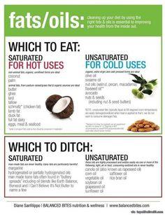 Oils and Fats via topoftheline99.com