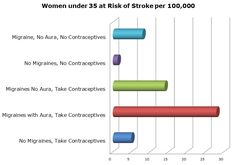 High Blood Pressure and Women - heartorg