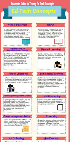 Teachers' Guide to Trendy #EdTech Concepts Infographic #edtrend #edreform #byod #cbl #onlineed #highered #reports   #byod   #21cl   #21edchat   #onlinelearning   #socialeducation   #3dprinting   #flippedclassroom #educators #k12 #ce13