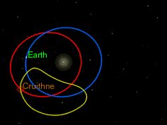 As seen from Earth, Cruithne (asteroid) has what is known as a horseshoe orbit. In other words, viewed from Earth, it appears to orbit a point beside Earth. Astronomers agree Earth has occasionally captured small asteroids as secondary moons, but usually for only about a year