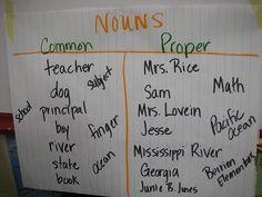 nouns: common/proper