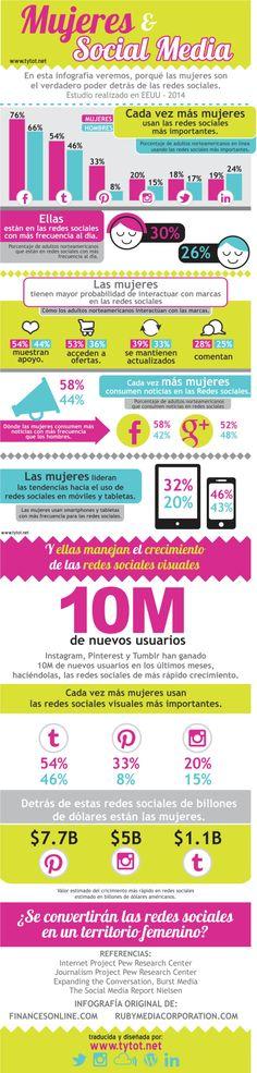Mujeres y Redes Sociales #infografia #infographic #socialmedia #SWBSocial