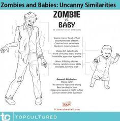 Zombies vs. Babies: Uncanny Similarities