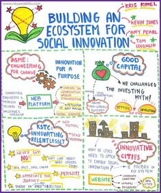 The Ecosystem for Social Innovation by Nitya Wakhlu Innovations #Innovation #Social