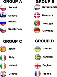 2012 list of 16 countries will participate in Euro Cup
