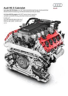 (2013 Audi RS 5 Cabriolet)