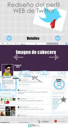 El nuevo diseño de Twitter #infografia