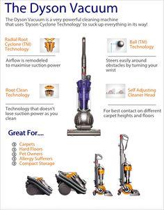 The Dyson Vacuum