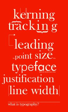 what is typography?