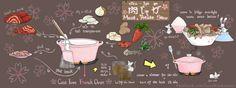 Meat & Potato Stew<span class='title_artist'> by Love Kitchenette</span>