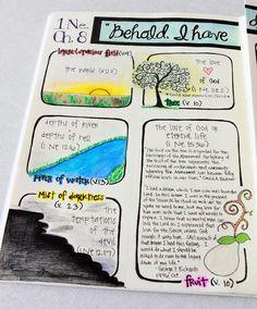 Artistic Scripture Journaling: Koi Watercolors