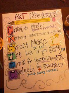 Art Classroom Rules