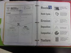 rocks notebook pages
