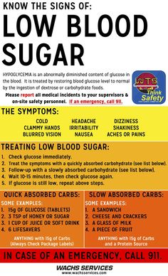 Know the Signs of Low Blood Sugar.