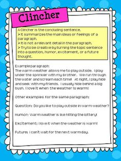 Blog Post on Paragraph Writing-CLINCHER.  Use these effective mini-lesson resources for your own anchor chart AND read about more ideas to go along with it.