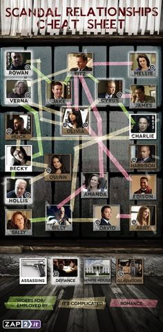 #Scandal Relationships Cheat Sheet! @Brenda Franklin Franklin THANK YOU!!!! Been trying to explain to new friends this is awesome, no more drawing it out!