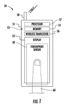 A look at Apple's new finger-sensing patent application #PatentsOfTheWeek