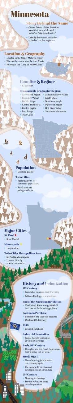 Infographic of Minnesota Facts estat infograph, mn infograph