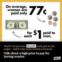 And this is just for white women vs white men...women of color are still paid even less, as are men of color.