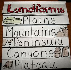 The AmazingClassroom.com Blog: Teaching Landforms
