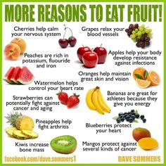 Reasons to eat fruit!