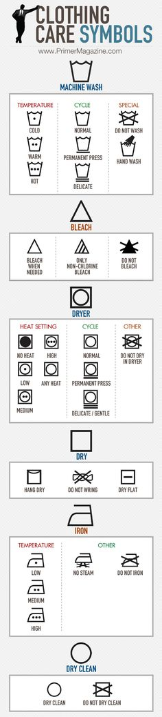 laundry clothes care symbols